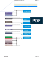 Diagrama Fiat.pdf