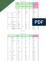 english_indo-european-lexicon-6.pdf
