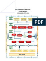 Actividad Final Mapa Procesos Eps Salud y Bienestar