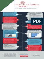Infografia TELEFONOS CELULARES