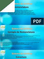 Actividad5_SistemasOperativos.pptx