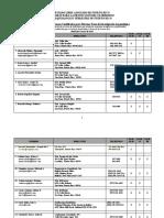 Listado de Arqueologos Del Gobierno de Puerto Rico a Mayo 2019