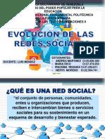 Evolución de las redes sociales