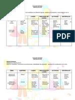 Plan Estudio Parvulos 2019 Tercer Periodo