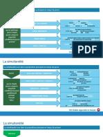 7.1 C1_7 Simultanéité (g).PDF