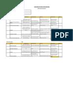 Rúbricas de Evaluación APPS