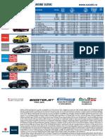 Lista de Preturi Rabla Suzuki