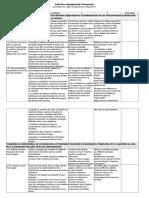 Competences PE Référentiel 2015