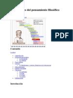 66079643-Los-origenes-del-pensamiento-filosofico.docx