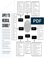 Are you ready to apply to medical school? Form