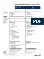 Connecme Act-sat Comparison Intl.pdf