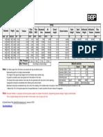 Multimedia_FRP_sand_filter_design_table.pdf