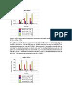 cuantificacion de pigmentos fotosinteticos