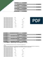 Project Framework Outline