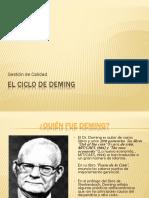 El Ciclo de Deming