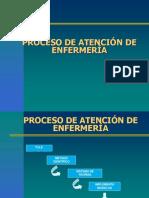 De Atencion de Enfermeria Por Dominios Clace 9 130209105453 Phpapp02