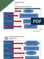 17. Formato Para Realizar Planeaciones Didácticas