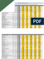 Cronograma de Adquisicion de Materiales Ok