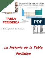 TABLA PERIODICA FIEE 2018 I.pdf