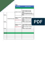 Test Plan Guru99