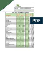 Chemical Raw Material 25_200 Price List June 2019-Mcdomanchem.co.Za