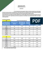Archivo Montos Maximos Licitacion Obra Publica Estatal 2017