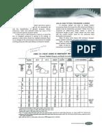 Carrier Hand Book Data