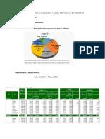 1 Cambios Realizados en Avances 01 y 02 Del Protocolo de Proyecto