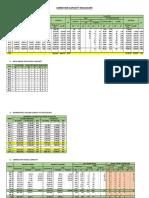 CORECTION CAPASITY TRUCCOUNT.pdf