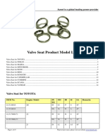 Valve Seat Product Model List