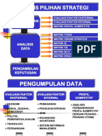 ANALISIS PILIHAN STRATEGI.ppt