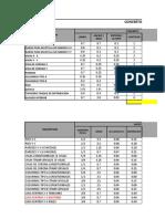 Presupuesto Tanque de Distribucion