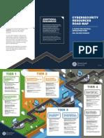 DHS-SMB-Road-Map.pdf