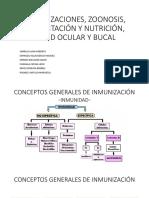 SEMINARIO-5-Inmunizaciones.-Zoonosis.-Alimentación-y-Nutrición.-Salud-Ocular.-Salud-Bucal..pptx