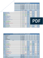 Resumen - Cronograma de Avance de Obra Valorizado