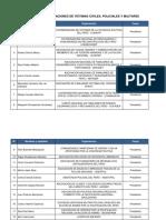 DirectorioOrganizaciones-1-1