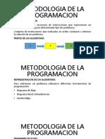 Metodologia Bde La Programacion CONCEPTOS BASICOS Lunes 27 de Abril
