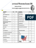 american romanticism and modernism reading log check sheet summer 2019