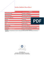 Medication Antidote Cheat Sheet