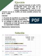 Ejercicio Análisis de Equilibrio en Cierre y Expansión de Planta