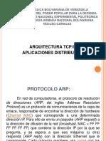 Arquitectura Tcpip y Aplicaciones Distribuidas01