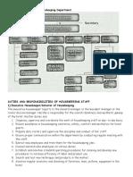 Duties and Responsibilities of Housekeeping Staff