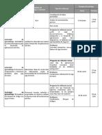 EV2 Informe Planeacion Del Soporte Tecni