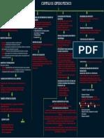 Mapa Conceptual Estudio Tecnico Capitulo III