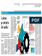 La Formula Para Reducir La Informalidad Informe IPE El Comercio
