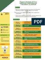 Programa Del Curso - Curso virtual Derechos Territoriales 2019