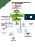 CARTA ORGANISASI JPMS 2019.docx