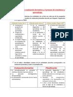 Unidad 2 Relac Entre Eval Form. y Proceso de E-A Vladimir Quispe a.
