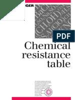 ChemResistance.pdf