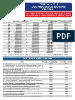 Tabela de Custas e Emolumentos 2019 - TJBA